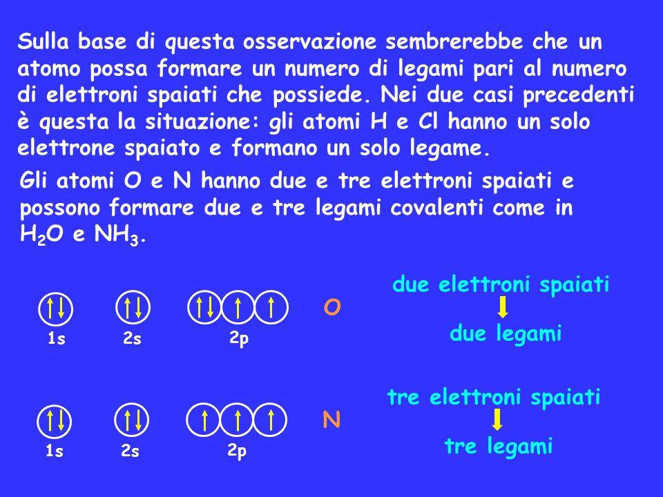 Sulla base di questa osservazione sembrerebbe che un atomo possa formare un numero di legami pari al numero di elettroni spaiati che possiede. Nei due casi precedenti è questa la situazione: gli atomi H e Cl hanno un solo elettrone spaiato e formano un solo legame.