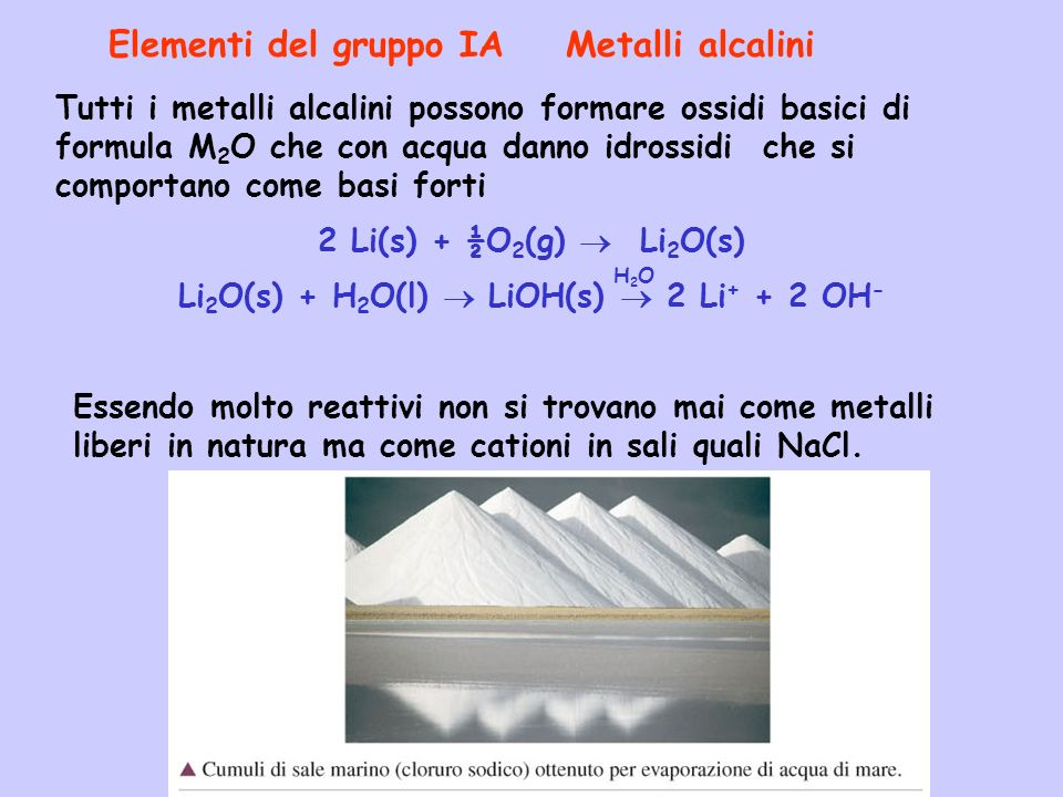 Li2O(s) + H2O(l)  LiOH(s)  2 Li+ + 2 OH-