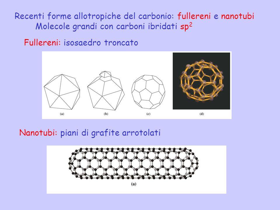 Recenti forme allotropiche del carbonio: fullereni e nanotubi