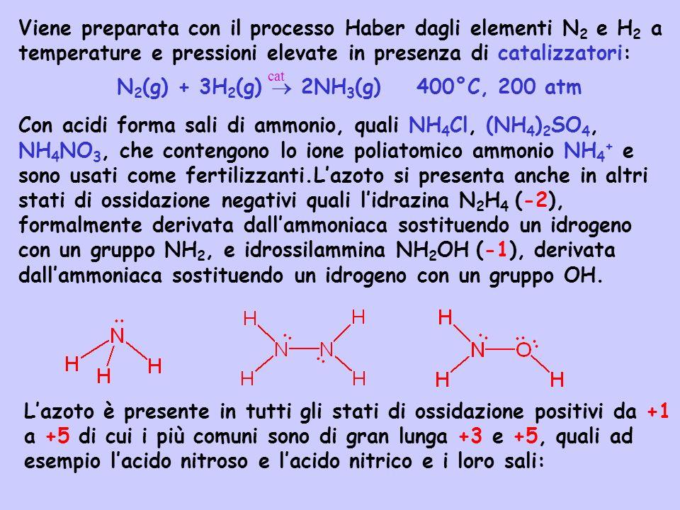 N2(g) + 3H2(g)  2NH3(g) 400°C, 200 atm
