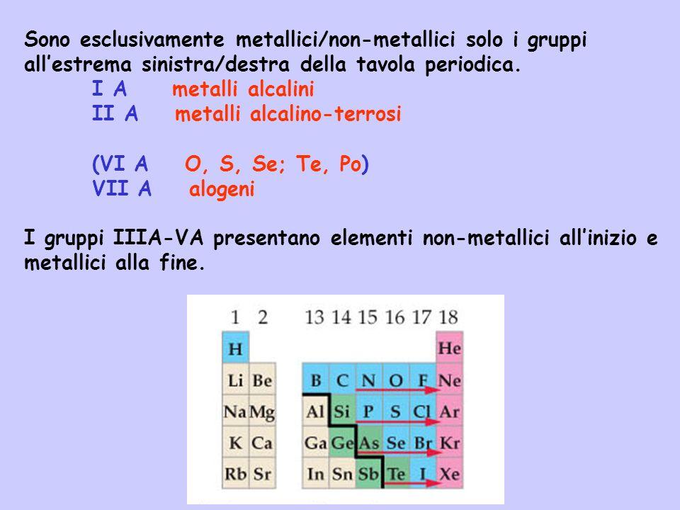 Sono esclusivamente metallici/non-metallici solo i gruppi all'estrema sinistra/destra della tavola periodica.