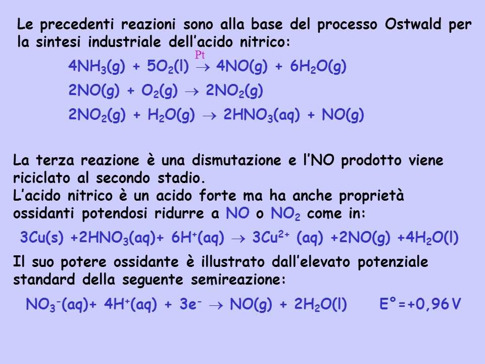 4NH3(g) + 5O2(l)  4NO(g) + 6H2O(g) 2NO(g) + O2(g)  2NO2(g)