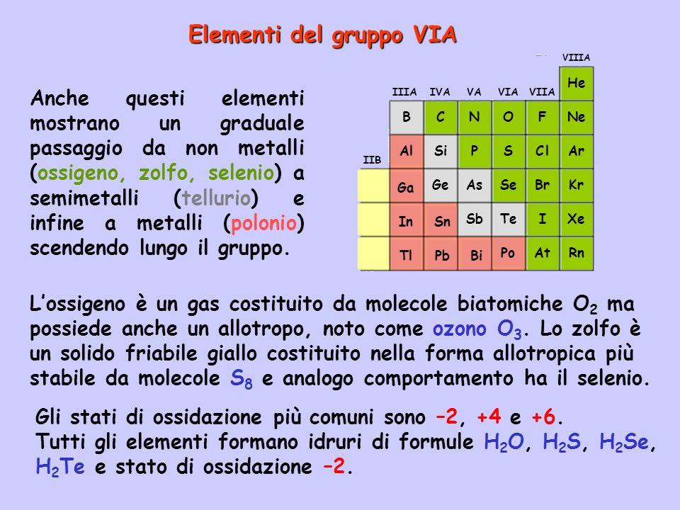 Elementi del gruppo VIA