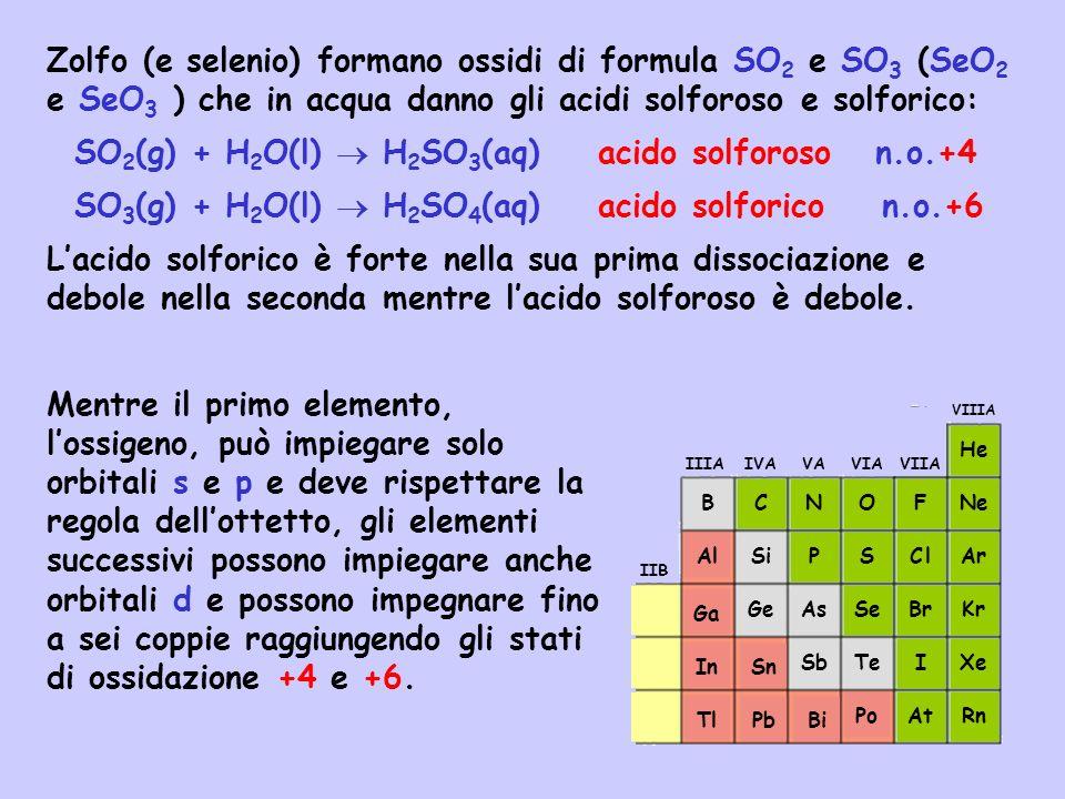 SO2(g) + H2O(l)  H2SO3(aq) acido solforoso n.o.+4