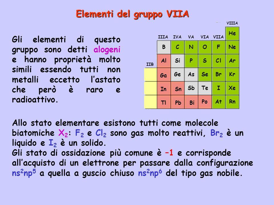Elementi del gruppo VIIA
