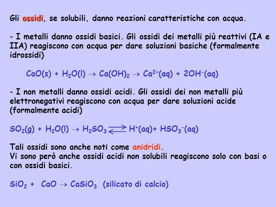 Gli ossidi, se solubili, danno reazioni caratteristiche con acqua.