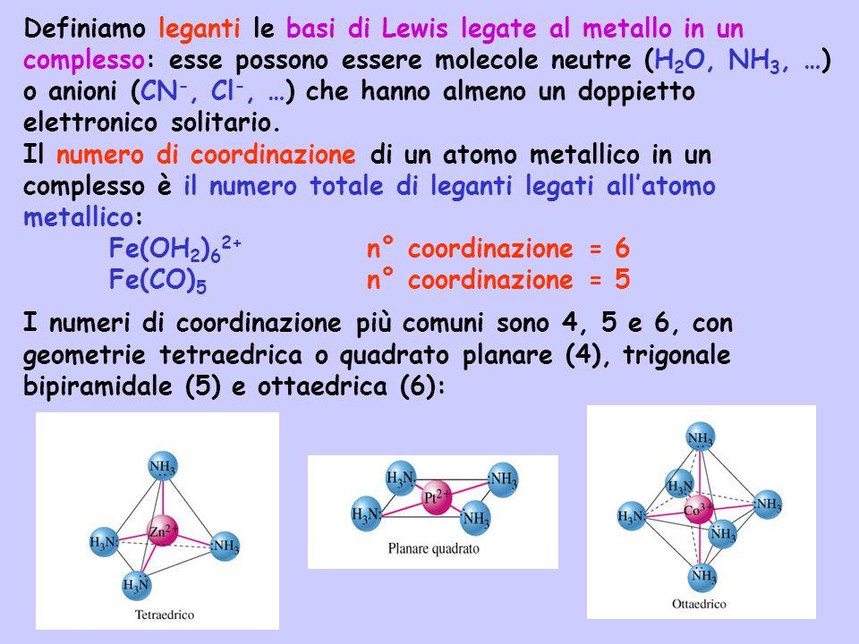 Definiamo leganti le basi di Lewis legate al metallo in un complesso: esse possono essere molecole neutre (H2O, NH3, …) o anioni (CN-, Cl-, …) che hanno almeno un doppietto elettronico solitario.