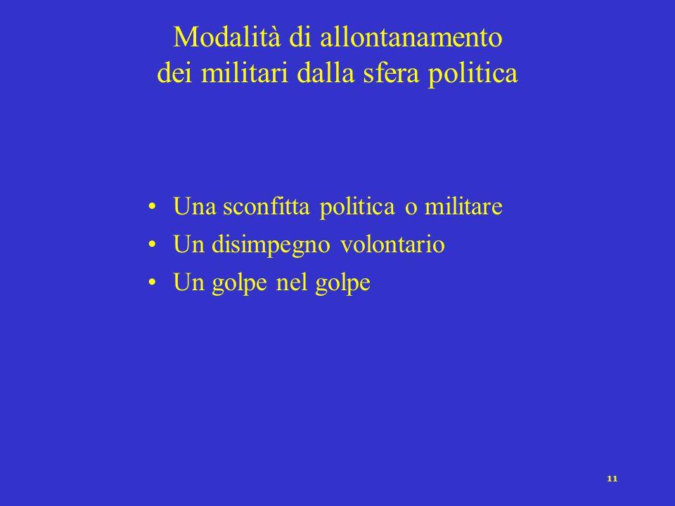 Modalità di allontanamento dei militari dalla sfera politica