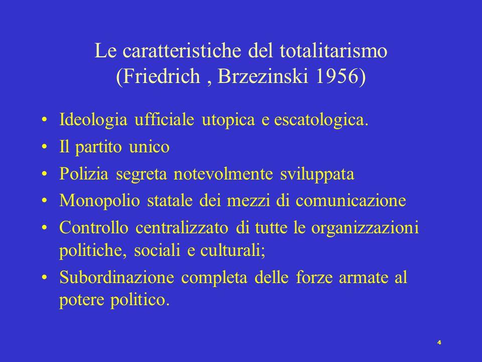 Le caratteristiche del totalitarismo (Friedrich , Brzezinski 1956)