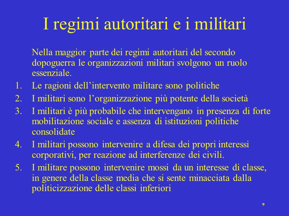 I regimi autoritari e i militari