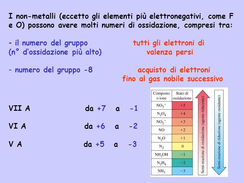 I non-metalli (eccetto gli elementi più elettronegativi, come F e O) possono avere molti numeri di ossidazione, compresi tra: