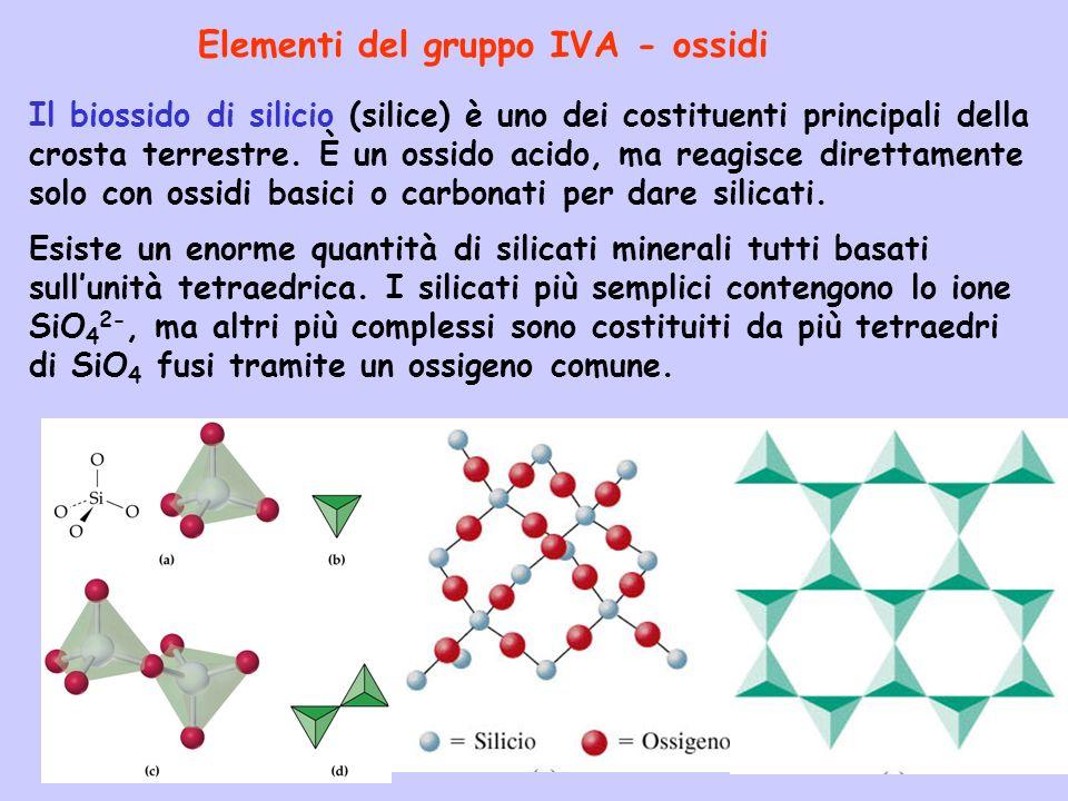 Elementi del gruppo IVA - ossidi