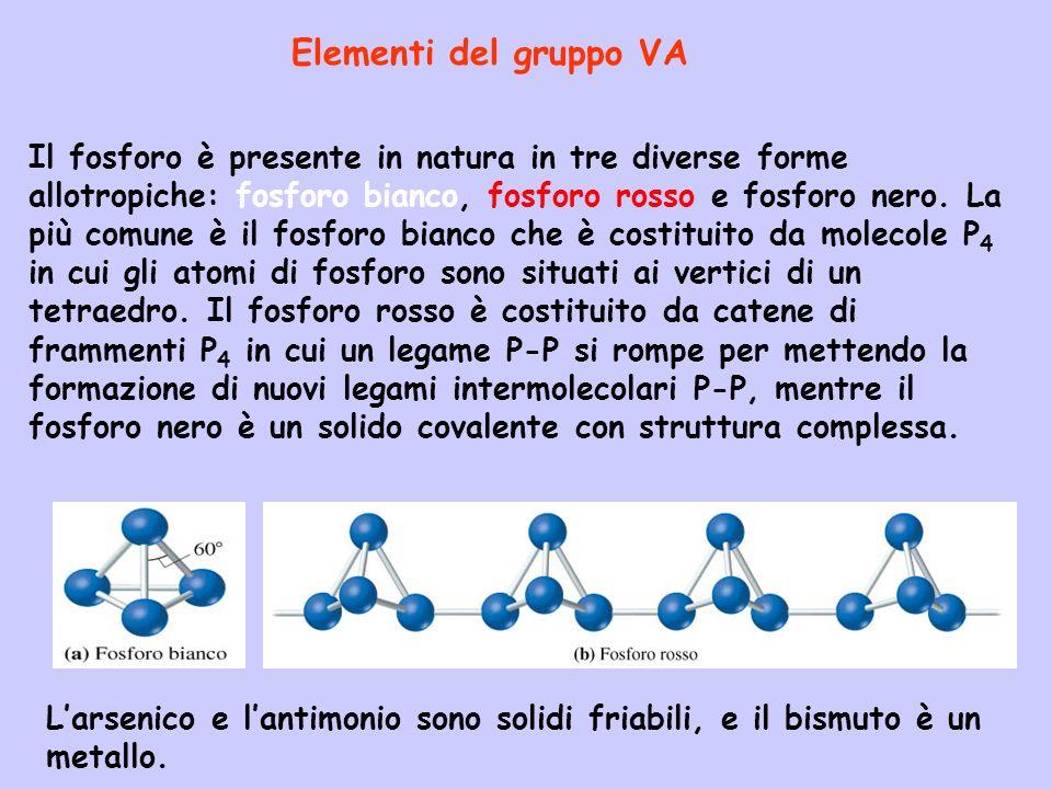 Elementi del gruppo VA