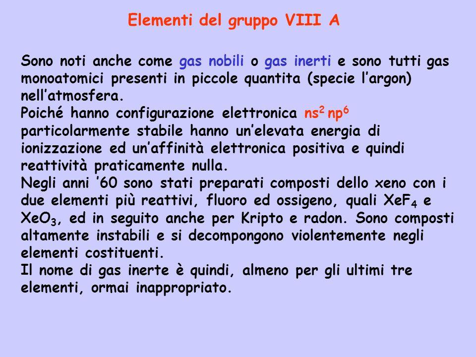 Elementi del gruppo VIII A