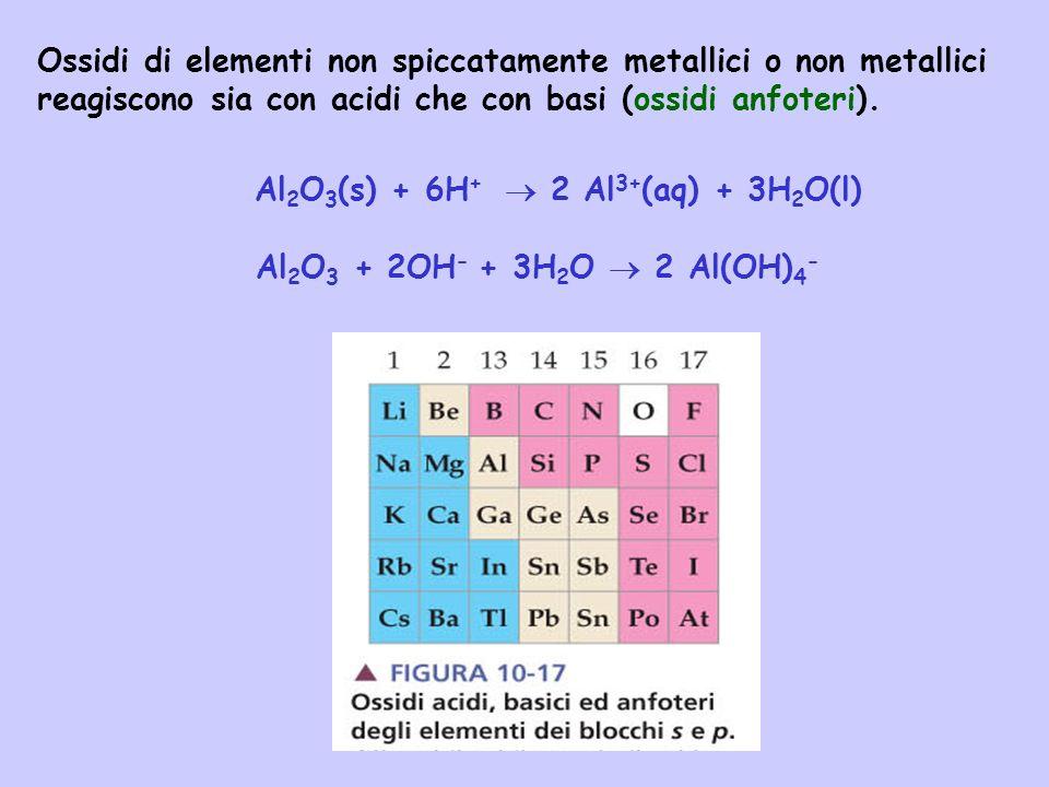 Al2O3(s) + 6H+  2 Al3+(aq) + 3H2O(l)