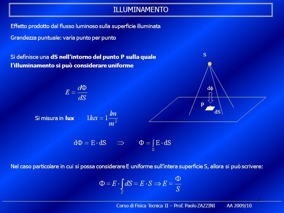 ILLUMINAMENTO Effetto prodotto dal flusso luminoso sulla superficie illuminata. Grandezza puntuale: varia punto per punto.