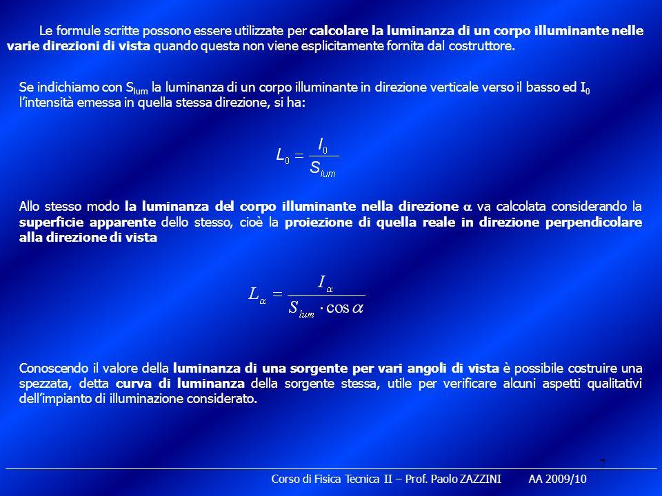 Le formule scritte possono essere utilizzate per calcolare la luminanza di un corpo illuminante nelle varie direzioni di vista quando questa non viene esplicitamente fornita dal costruttore.