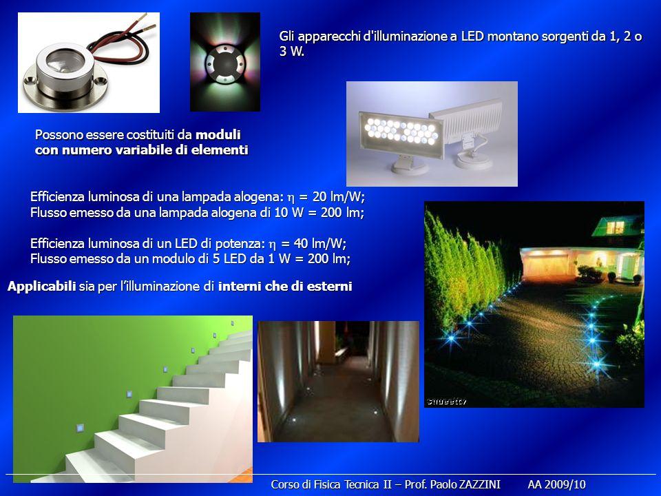 Gli apparecchi d illuminazione a LED montano sorgenti da 1, 2 o 3 W.