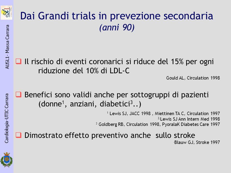 Dai Grandi trials in prevezione secondaria (anni 90)