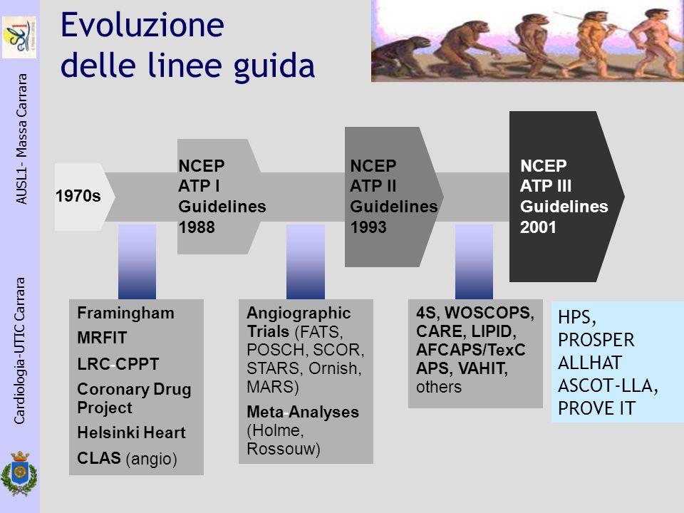 Evoluzione delle linee guida HPS, PROSPER ALLHAT ASCOT-LLA, PROVE IT