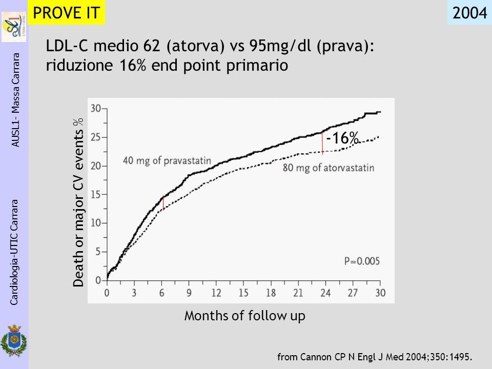 Cardiologia-UTIC Carrara