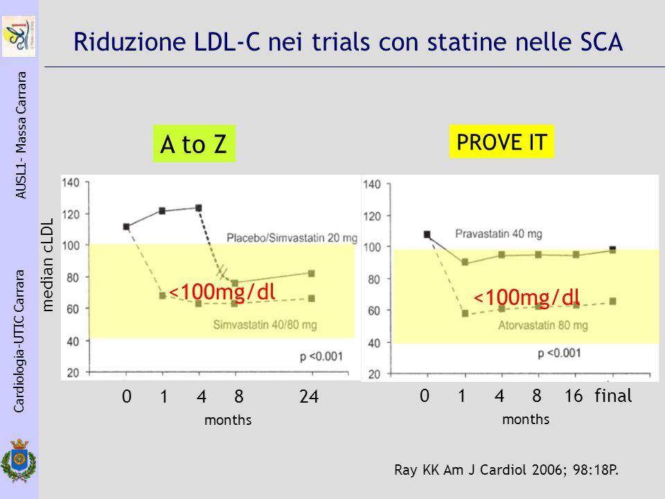 Riduzione LDL-C nei trials con statine nelle SCA