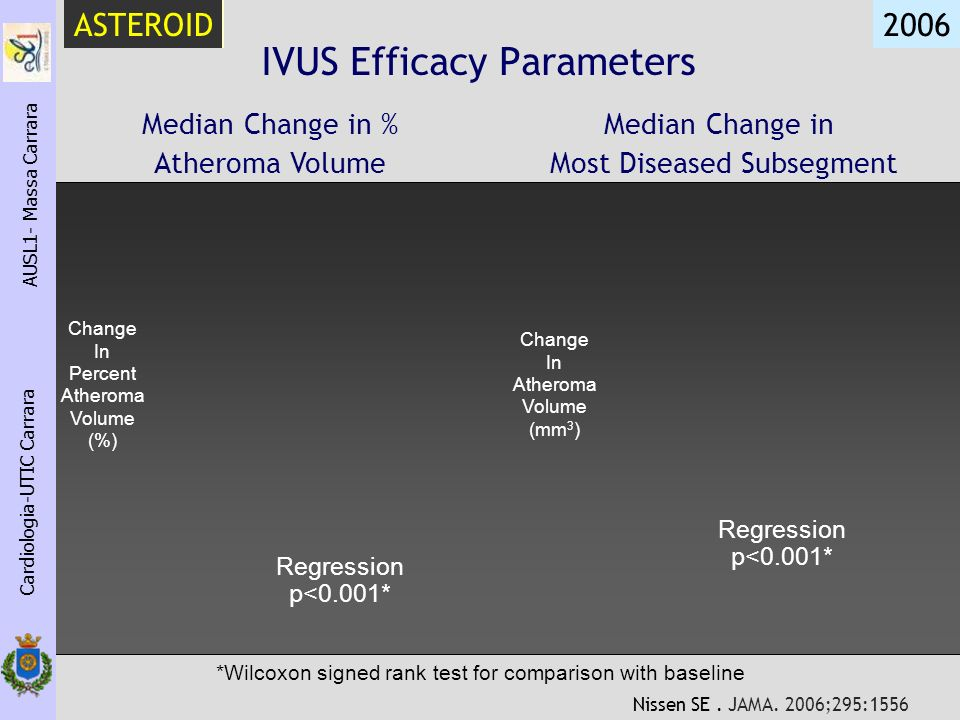 IVUS Efficacy Parameters