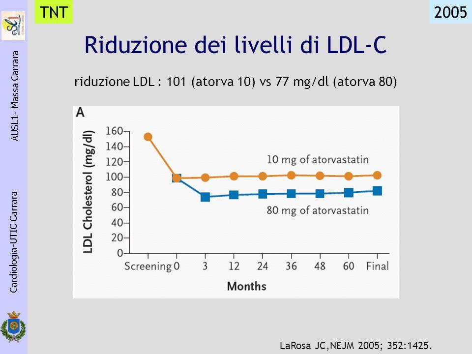 Riduzione dei livelli di LDL-C
