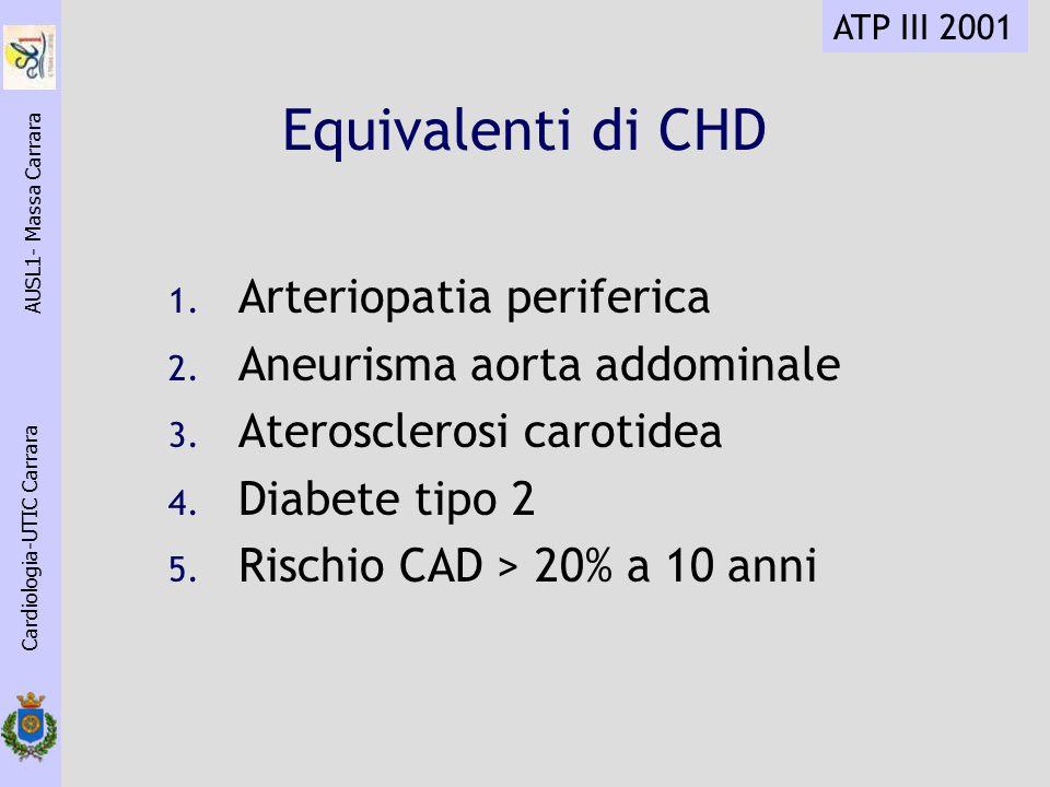 Equivalenti di CHD Arteriopatia periferica Aneurisma aorta addominale
