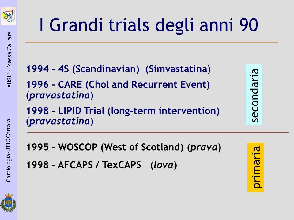 I Grandi trials degli anni 90