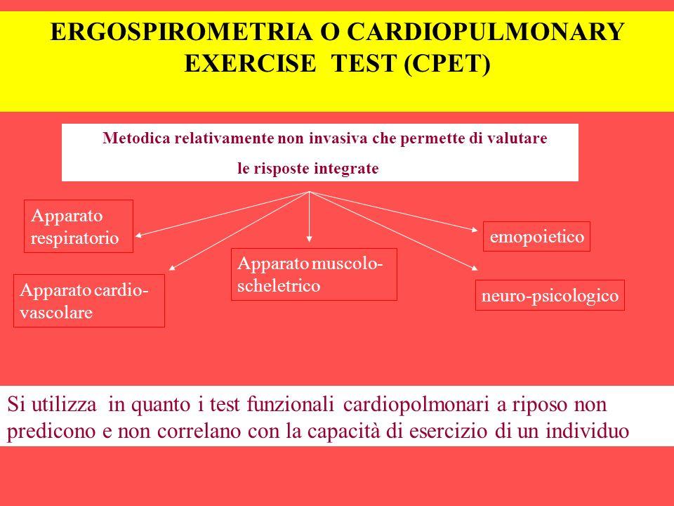 ERGOSPIROMETRIA O CARDIOPULMONARY EXERCISE TEST (CPET)