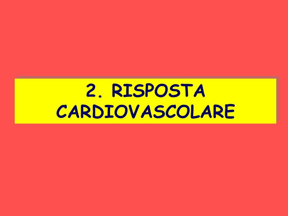 2. RISPOSTA CARDIOVASCOLARE