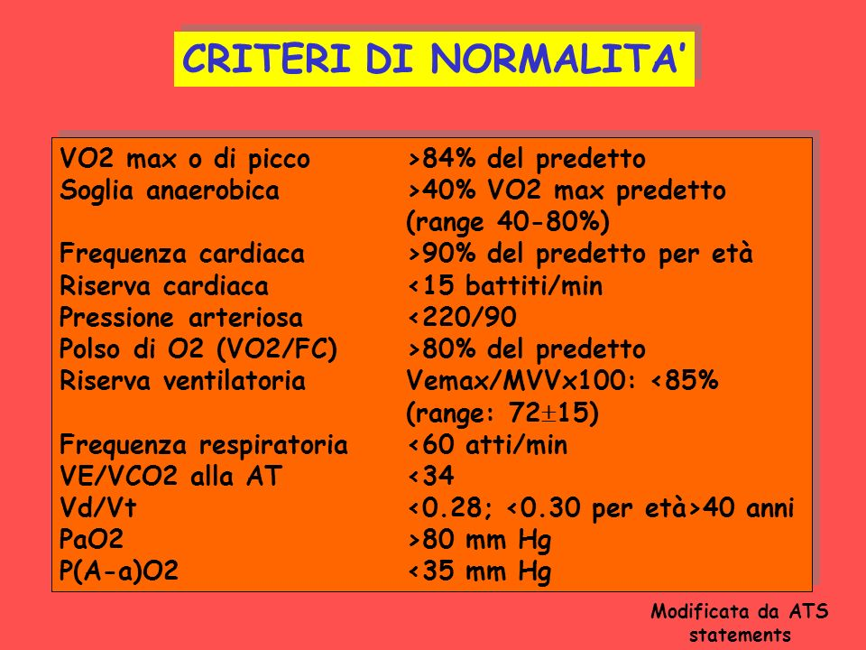 Modificata da ATS statements