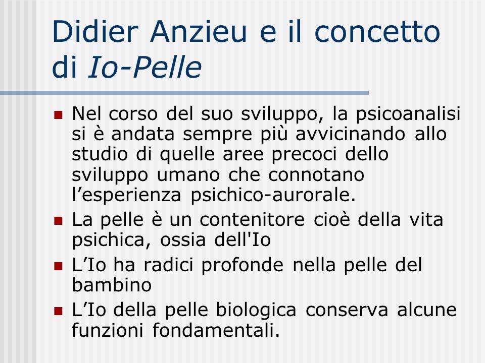 Didier Anzieu e il concetto di Io-Pelle