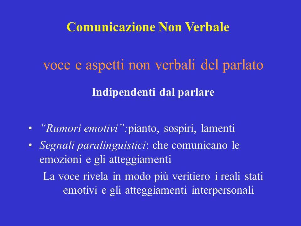 voce e aspetti non verbali del parlato