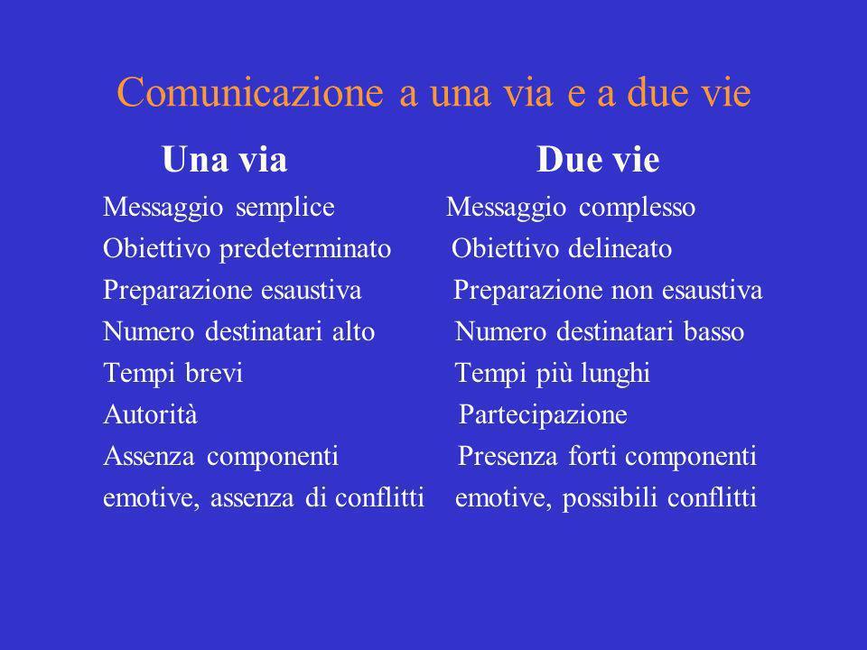 Comunicazione a una via e a due vie