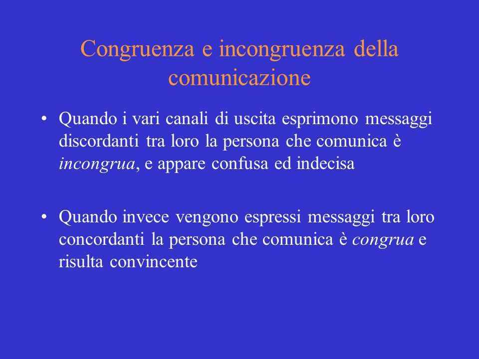 Congruenza e incongruenza della comunicazione