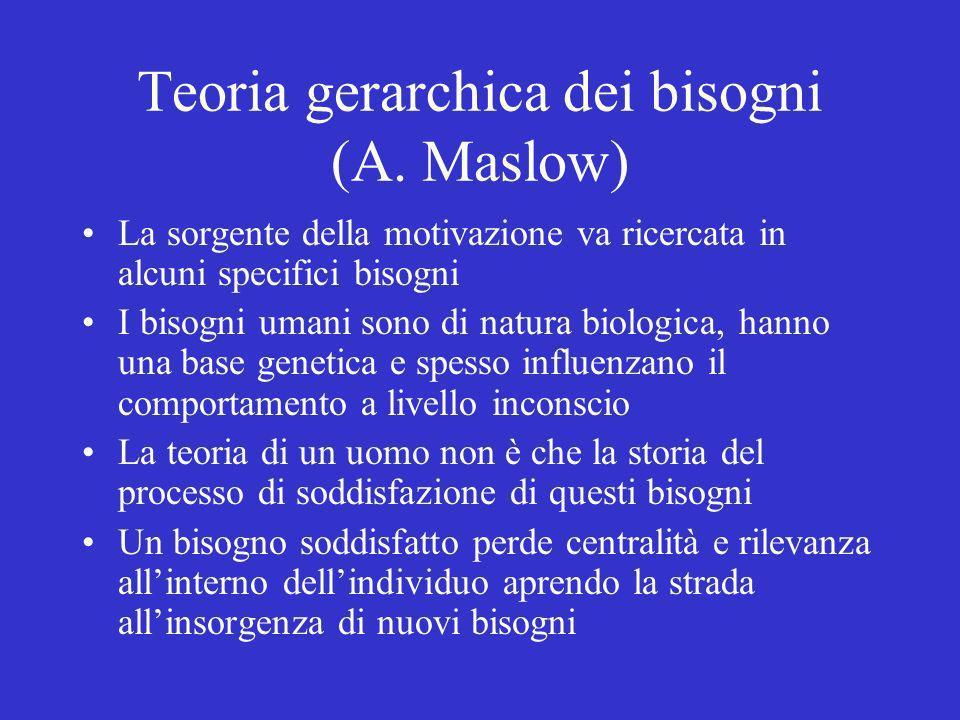 Teoria gerarchica dei bisogni (A. Maslow)