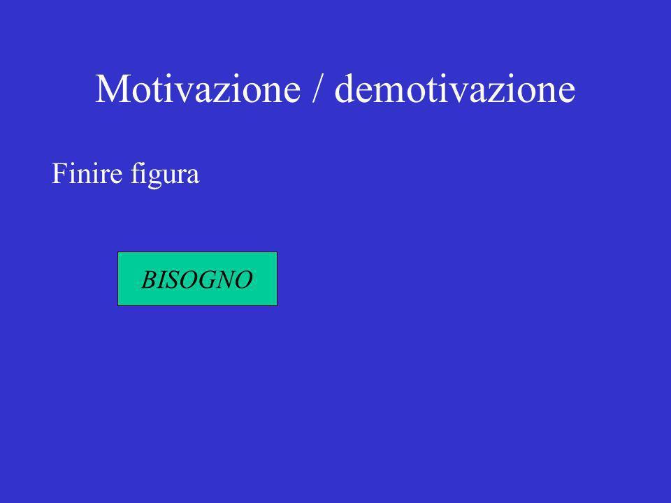 Motivazione / demotivazione