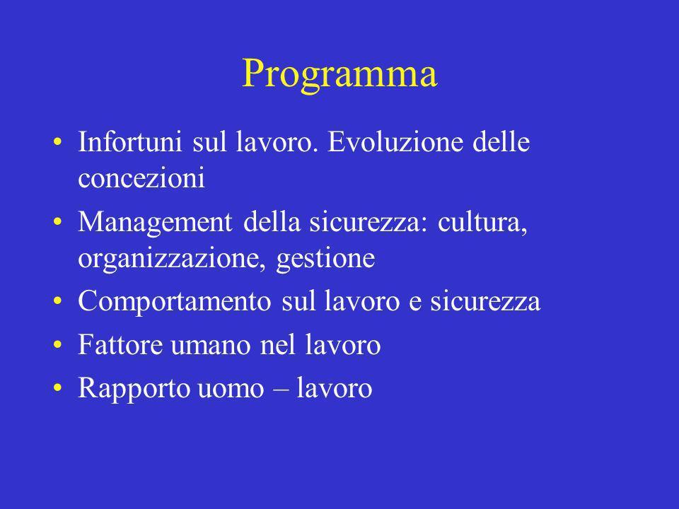 Programma Infortuni sul lavoro. Evoluzione delle concezioni
