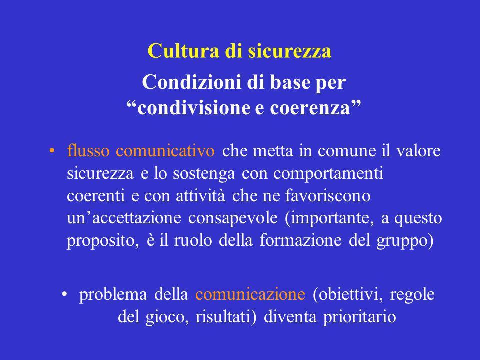 Condizioni di base per condivisione e coerenza