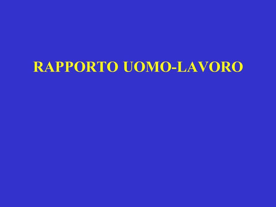RAPPORTO UOMO-LAVORO