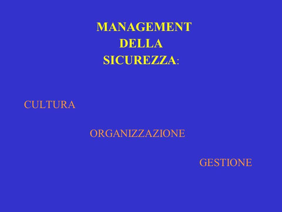 MANAGEMENT DELLA SICUREZZA: CULTURA ORGANIZZAZIONE GESTIONE