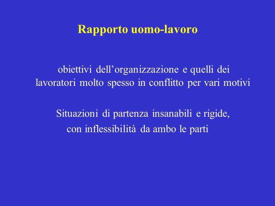 Rapporto uomo-lavoro obiettivi dell'organizzazione e quelli dei lavoratori molto spesso in conflitto per vari motivi.