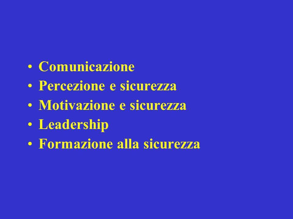 Comunicazione Percezione e sicurezza Motivazione e sicurezza Leadership Formazione alla sicurezza