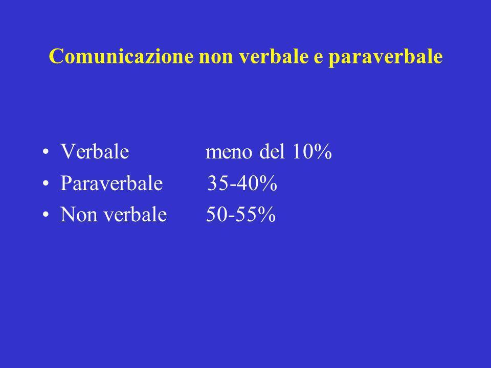 Comunicazione non verbale e paraverbale