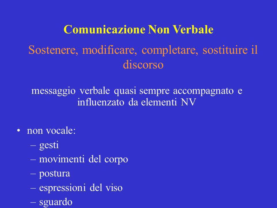 Sostenere, modificare, completare, sostituire il discorso