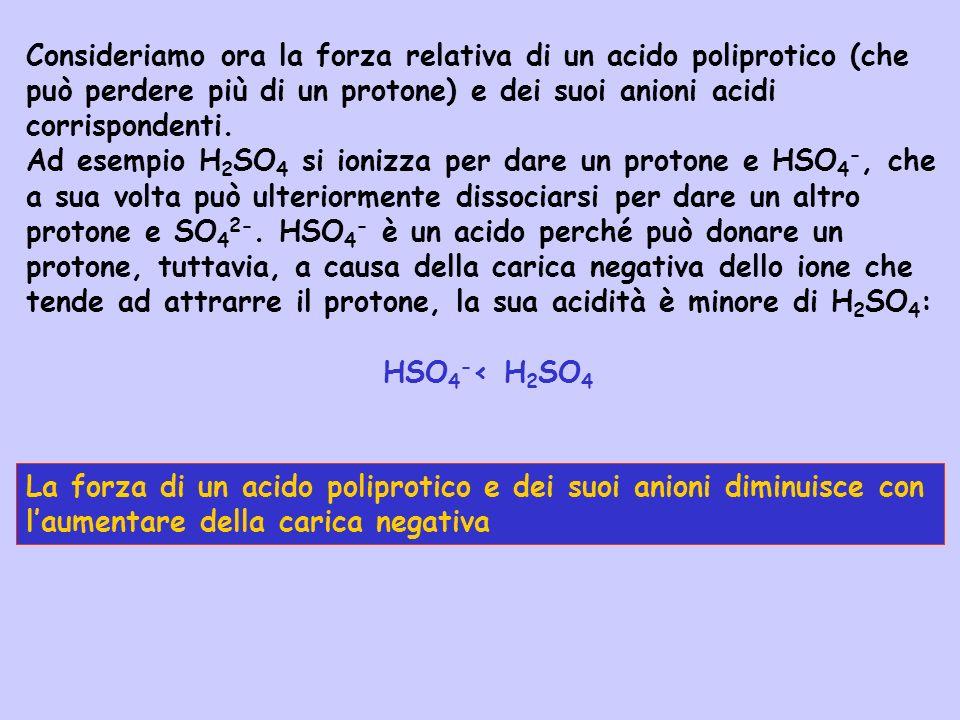 Consideriamo ora la forza relativa di un acido poliprotico (che può perdere più di un protone) e dei suoi anioni acidi corrispondenti.