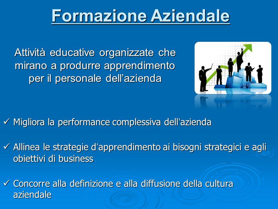 Formazione Aziendale Attività educative organizzate che mirano a produrre apprendimento per il personale dell'azienda.