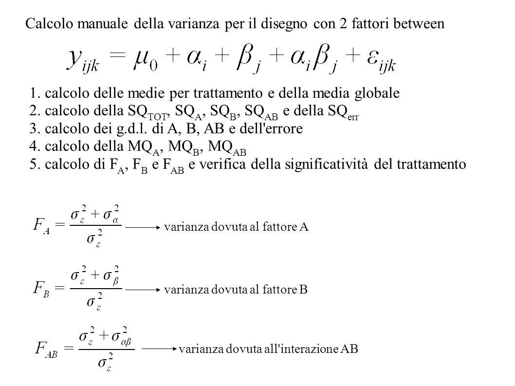 Calcolo manuale della varianza per il disegno con 2 fattori between